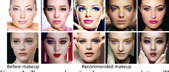 Figure 3 from Makeup like a superstar: Deep Localized Makeup