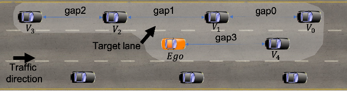 Figure 1 for Adversarial Inverse Reinforcement Learning for Decision Making in Autonomous Driving