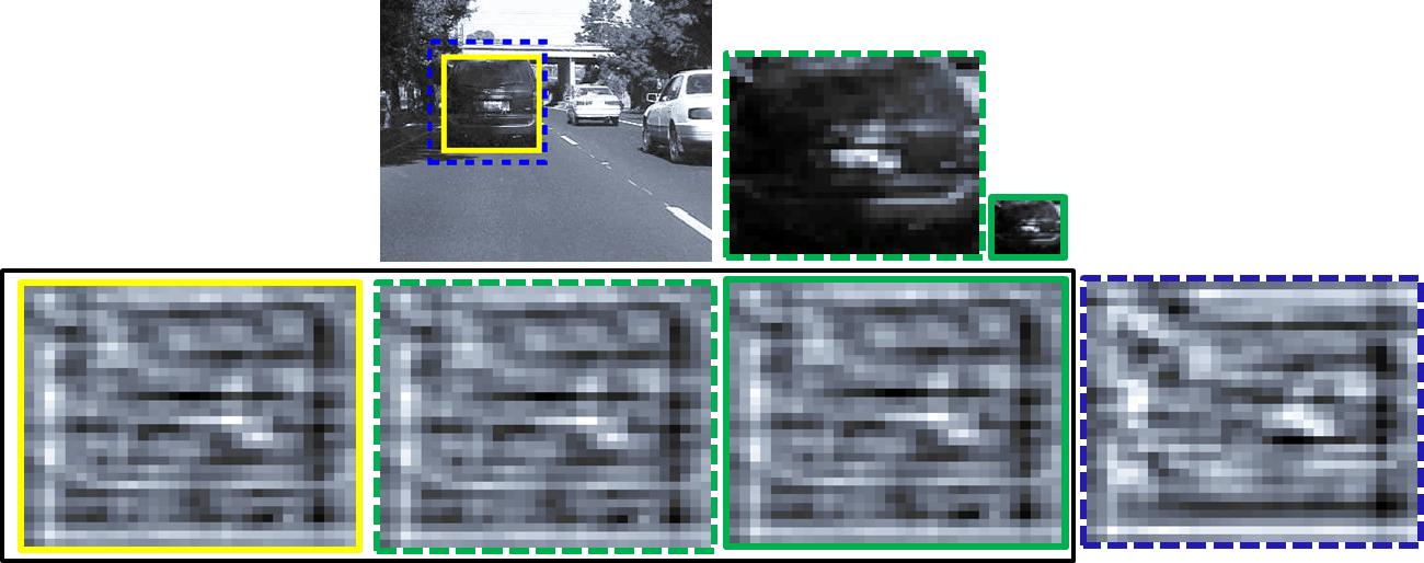 Figure 3 for Robust Visual Tracking via Convolutional Networks