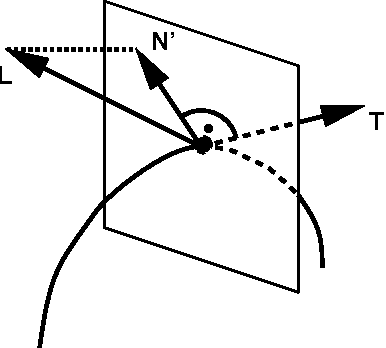 Figure 2: In order to find the shading normal N , the light vector L is projected into the normal plane.