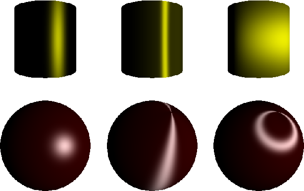 Figure 4: Sphere and cylinder with isotropic reflection (left), anisotropic reflection with radial features (center), and vertical features (right).