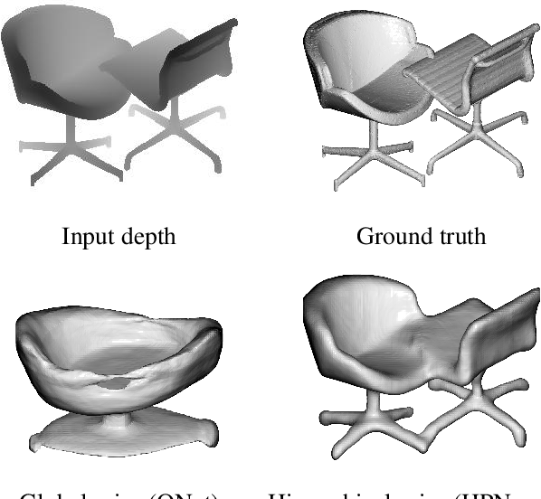 Figure 1 for Fostering Generalization in Single-view 3D Reconstruction by Learning a Hierarchy of Local and Global Shape Priors