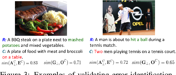Figure 4 for REO-Relevance, Extraness, Omission: A Fine-grained Evaluation for Image Captioning