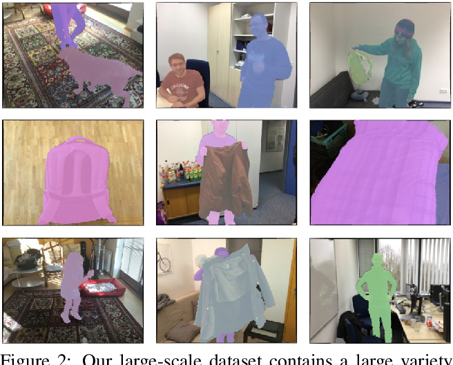 Figure 2 for DeepDeform: Learning Non-rigid RGB-D Reconstruction with Semi-supervised Data
