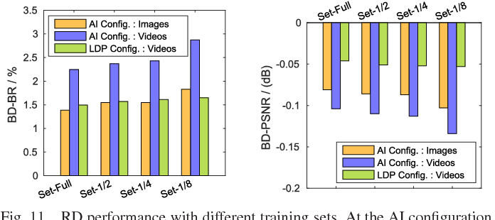 Figure 3 for Reducing Complexity of HEVC: A Deep Learning Approach