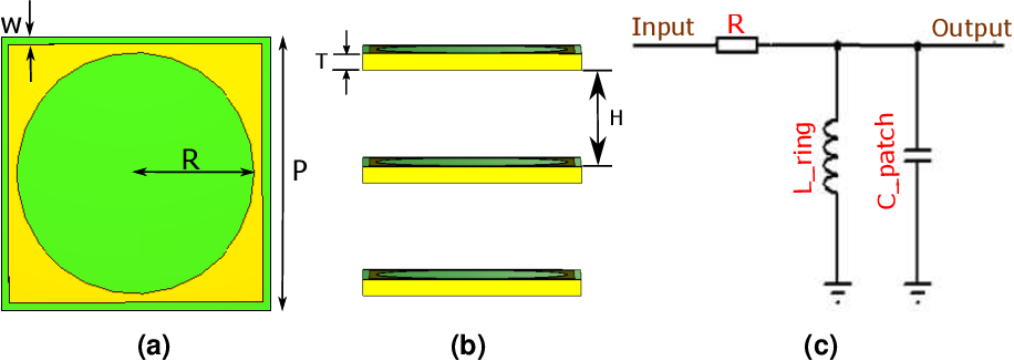 Figure 4 for Holographic Transmitarray Antenna with linear Polarization in X band