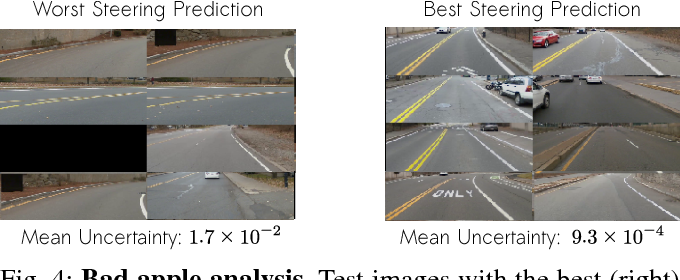 Figure 4 from Variational Autoencoder for End-to-End Control of