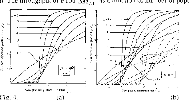 Figure 4 from The prudence transmission method II (PTM II