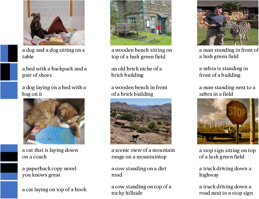 Figure 3 for Rethinking the Form of Latent States in Image Captioning