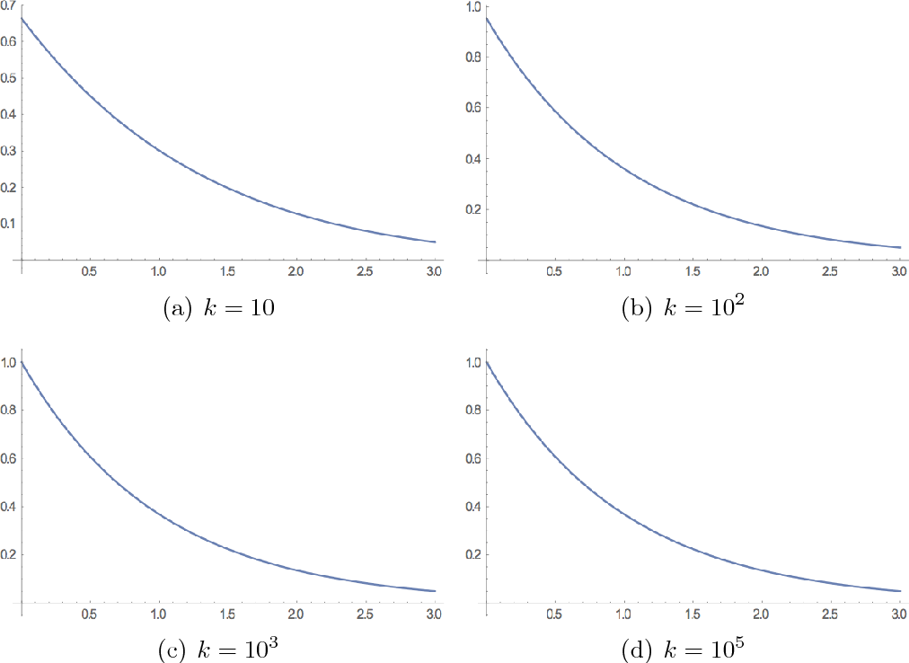 PDF] Derivation of the Exponential Distribution through an