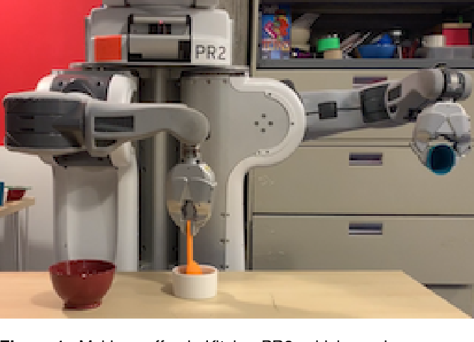 Figure 1 for Learning compositional models of robot skills for task and motion planning