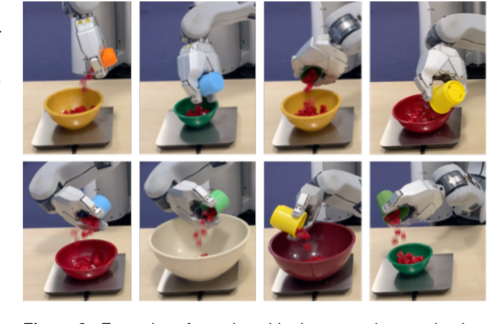 Figure 3 for Learning compositional models of robot skills for task and motion planning
