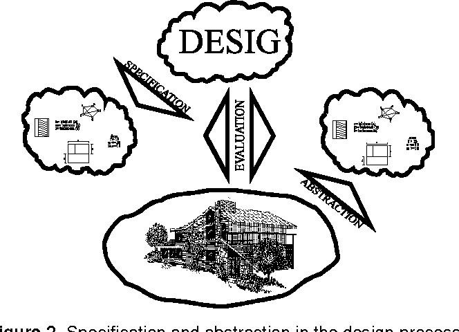 Knowledge Based Computational Support For Architectural Design