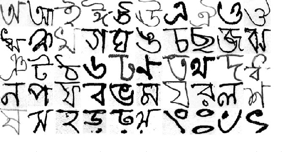 Figure 3 for Pixel-level Reconstruction and Classification for Noisy Handwritten Bangla Characters