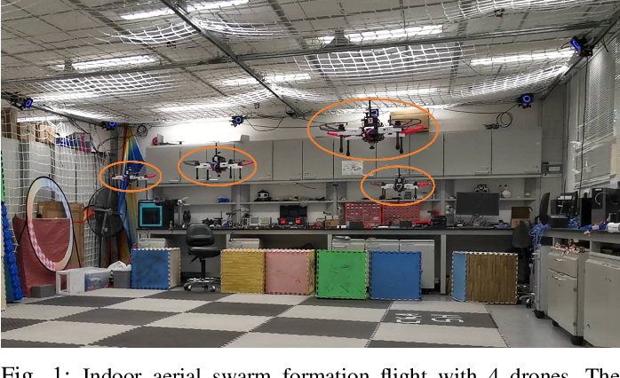 Figure 1 for Omni-swarm: A Decentralized Omnidirectional Visual-Inertial-UWB State Estimation System for Aerial Swarm