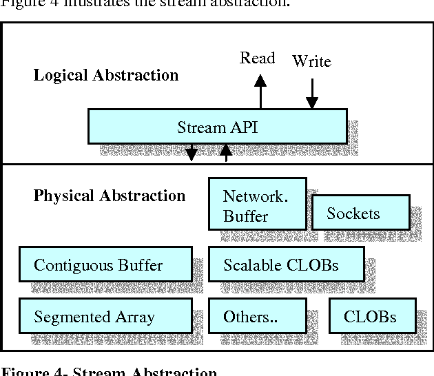 Figure 4 from Towards an industrial strength SQL/XML