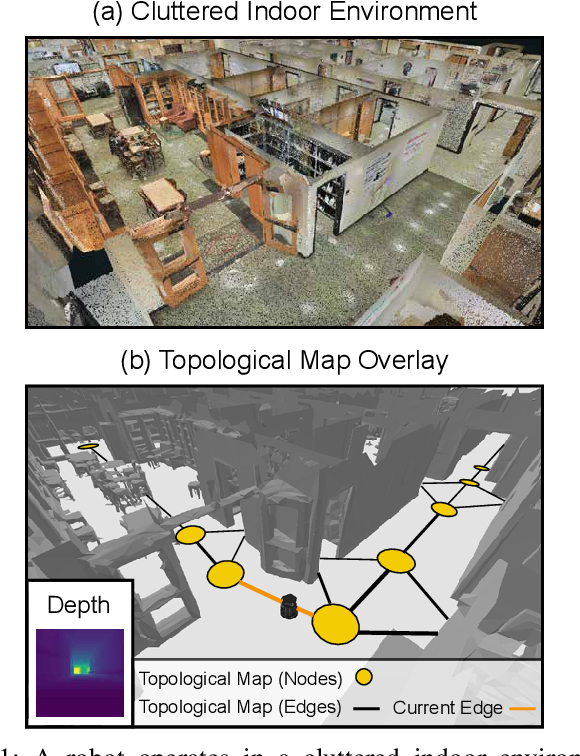 Figure 1 for A Behavioral Approach to Visual Navigation with Graph Localization Networks