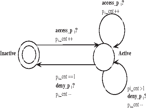 Towards Formal Security Analysis Of Gtrbac Using Timed Automata