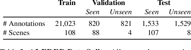 Figure 4 for ALFRED: A Benchmark for Interpreting Grounded Instructions for Everyday Tasks