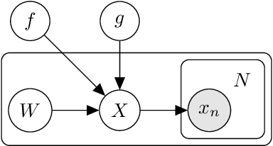 Figure 1 for Robust and Scalable SDE Learning: A Functional Perspective