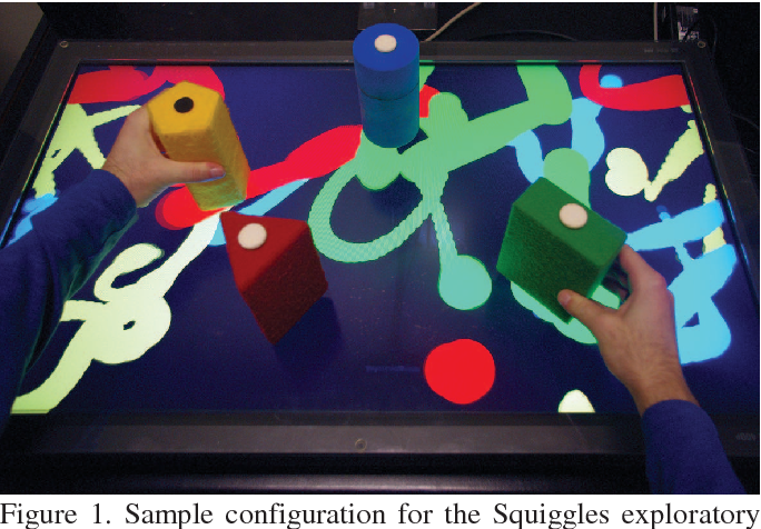 Figure 1. Sample configuration for the Squiggles exploratory task.