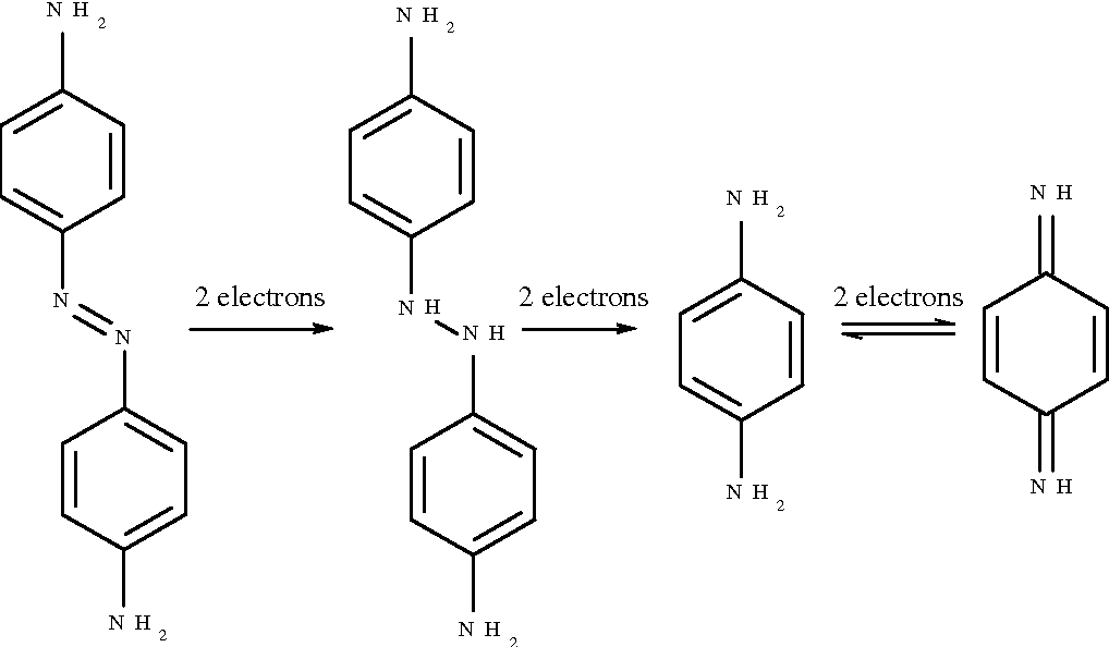 Fig. 5 Reduction of aromatic azo compounds producing a 1,4-diaminobenzene and 1,4-phenylenediamine capable of cycling electrons
