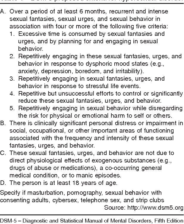Hypersexual disorder dsm v