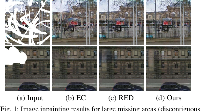 Figure 1 for Region-wise Generative Adversarial ImageInpainting for Large Missing Areas