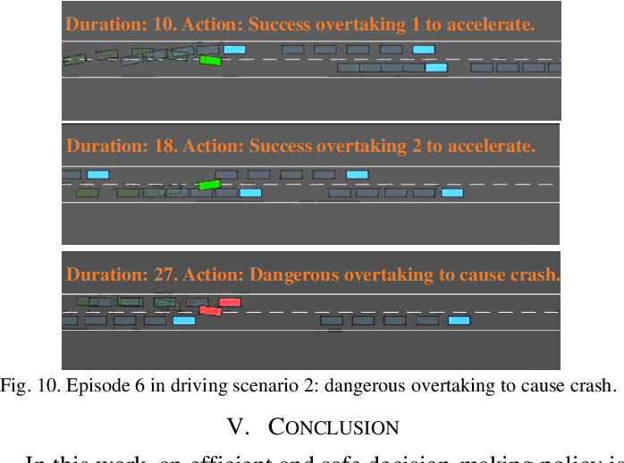 Figure 2 for Decision-making for Autonomous Vehicles on Highway: Deep Reinforcement Learning with Continuous Action Horizon