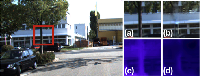 Figure 1 for Layer-structured 3D Scene Inference via View Synthesis