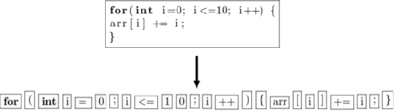 Figure 3 for Automated software vulnerability detection with machine learning