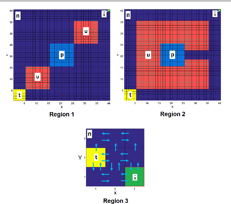 Figure 3 for Certified Reinforcement Learning with Logic Guidance