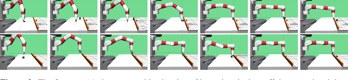 Figure 2 for Creativity in Robot Manipulation with Deep Reinforcement Learning