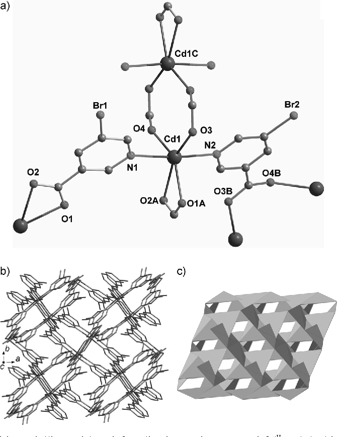 Figure 6 From Exceptional Crystallization Diversity And Solid State