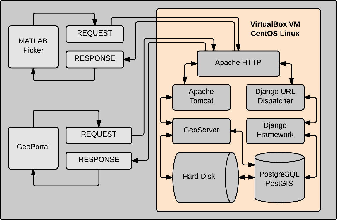 Figure 12 from OpenPolarServer (OPS) - An Open Source