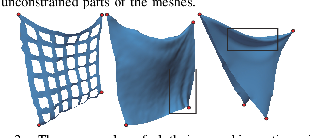 Figure 2 for Realtime Simulation of Thin-Shell Deformable Materials using CNN-Based Mesh Embedding