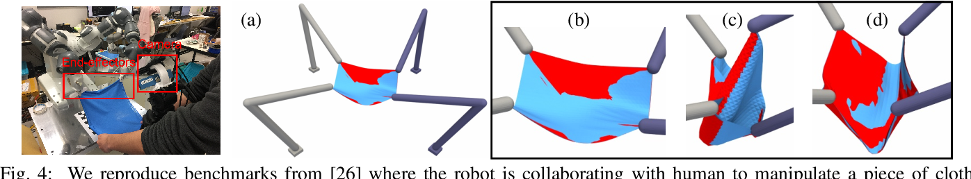Figure 4 for Realtime Simulation of Thin-Shell Deformable Materials using CNN-Based Mesh Embedding