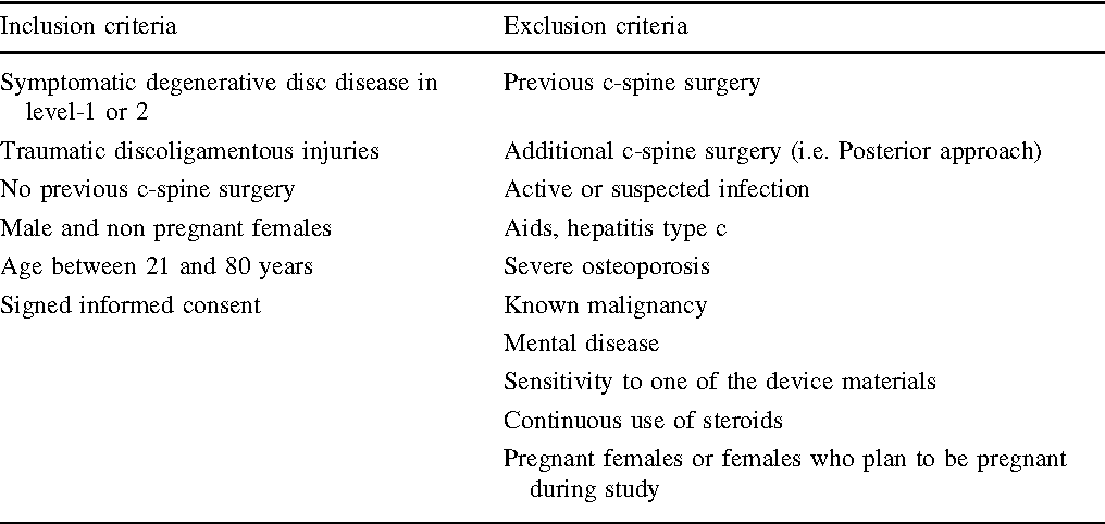 Table 1 from Fusion and failure following anterior cervical
