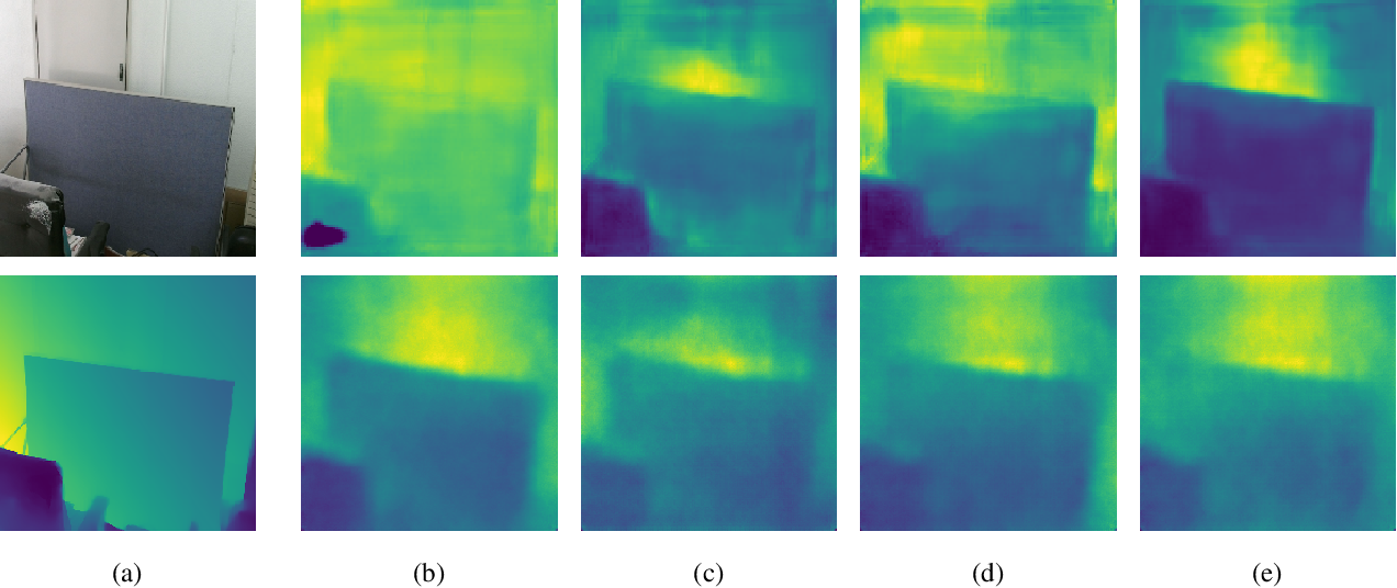 Figure 3 for Visual Domain Adaptation for Monocular Depth Estimation on Resource-Constrained Hardware