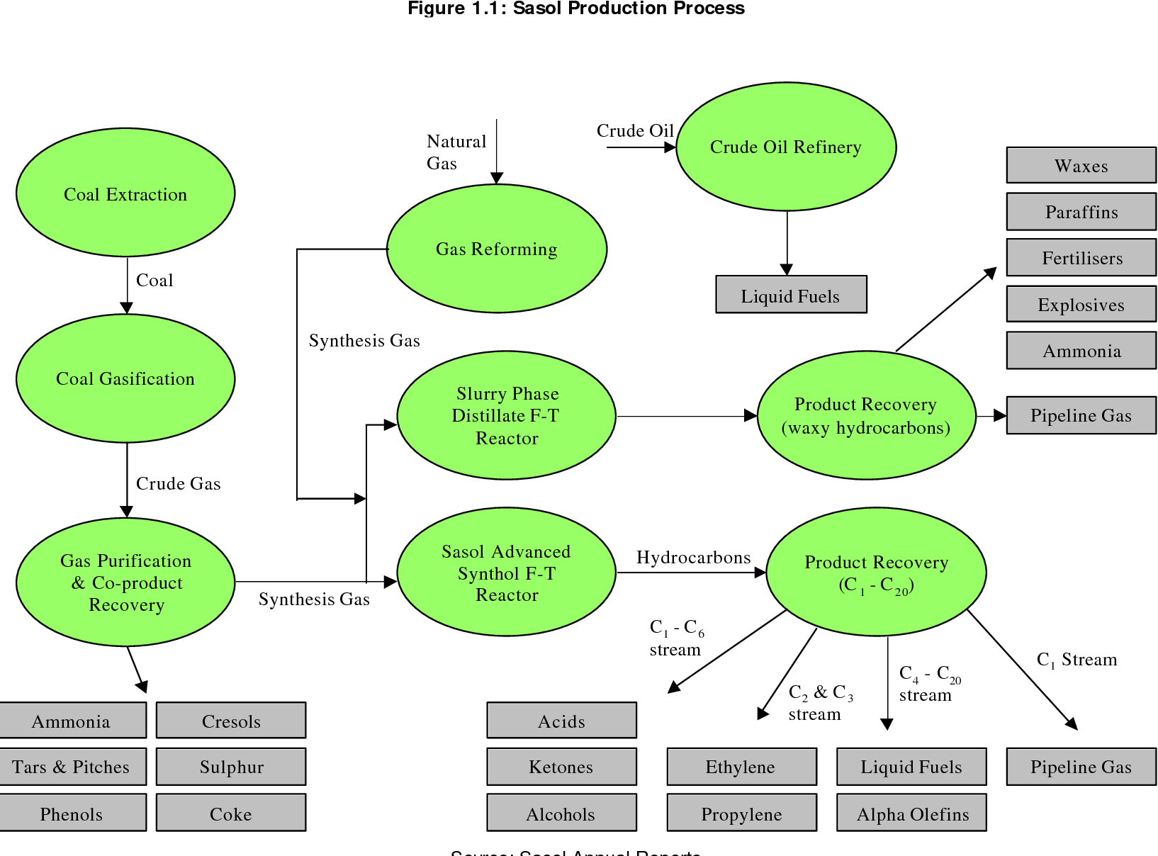 PDF] An Overview of the Role of Producer Services in the