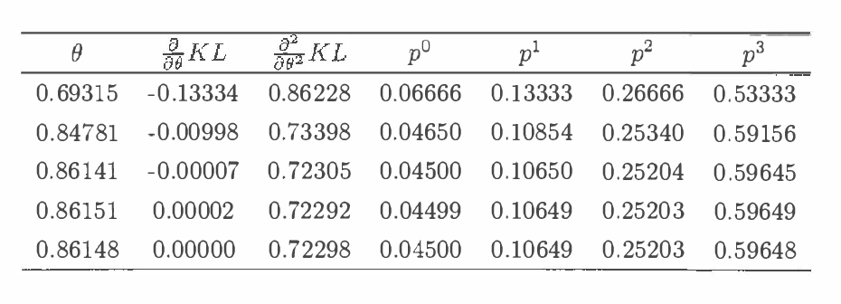 Figure 2 for Score and Information for Recursive Exponential Models with Incomplete Data