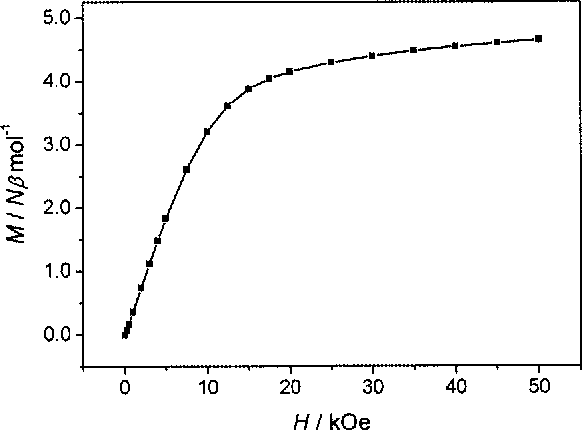 Figure 7 From Heterobimetallic Complexes Based On Tp Fe Cn