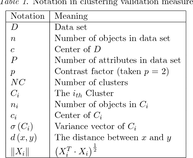 PDF] An Evaluation Method for Unsupervised Anomaly Detection