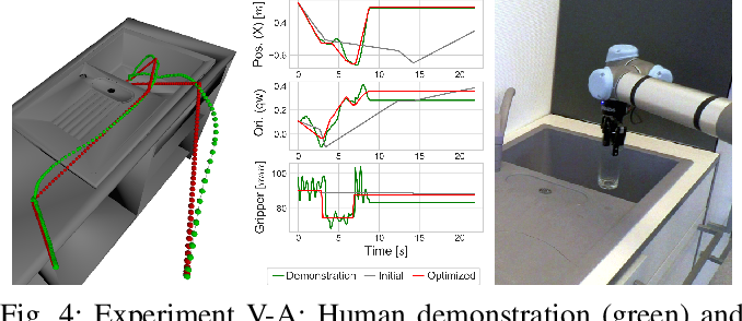 Figure 4 for Robot Program Parameter Inference via Differentiable Shadow Program Inversion