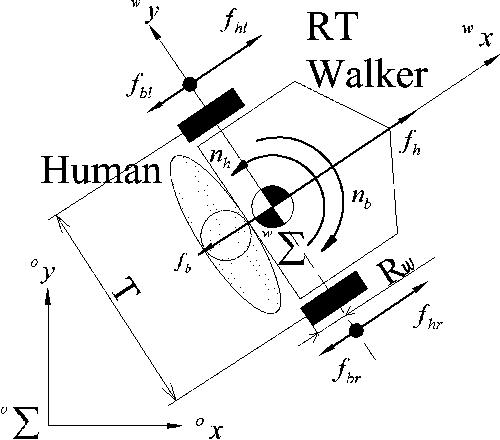 motion control of passive intelligent walker using servo brakes Linear Servo motion control of passive intelligent walker using servo brakes semantic scholar
