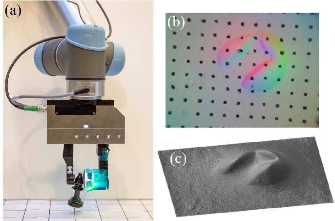Figure 1 for Improved GelSight Tactile Sensor for Measuring Geometry and Slip