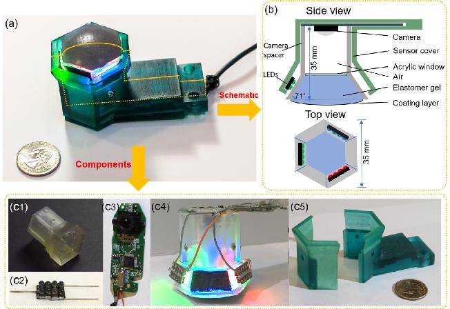 Figure 2 for Improved GelSight Tactile Sensor for Measuring Geometry and Slip