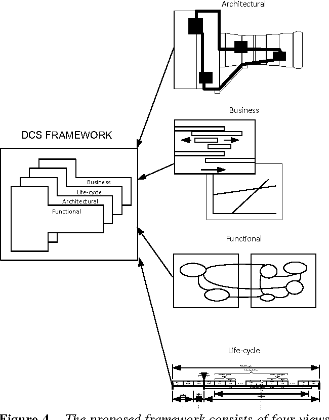 Distributed Control Systems For Aero Gas Turbine Engines A Wicked
