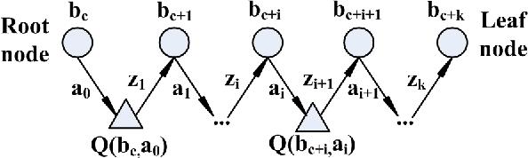 Figure 3 for FHHOP: A Factored Hybrid Heuristic Online Planning Algorithm for Large POMDPs