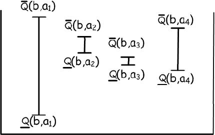 Figure 4 for FHHOP: A Factored Hybrid Heuristic Online Planning Algorithm for Large POMDPs